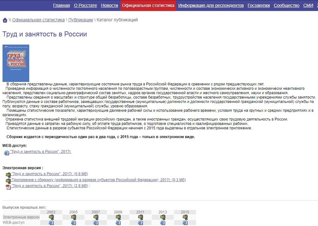 Труд и занятость на портале www.gks.ru