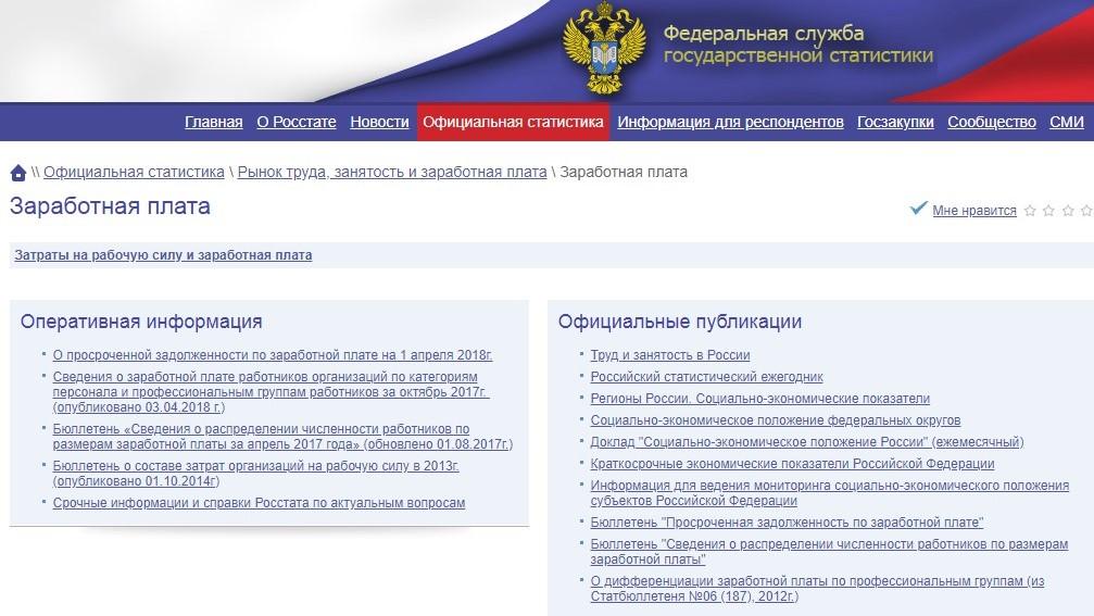 Зарплата на сайте Федеральной службы государственной статистики