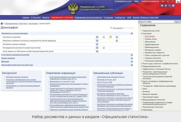 """Набор документов и данных в разделе """"Официальная статистика"""""""