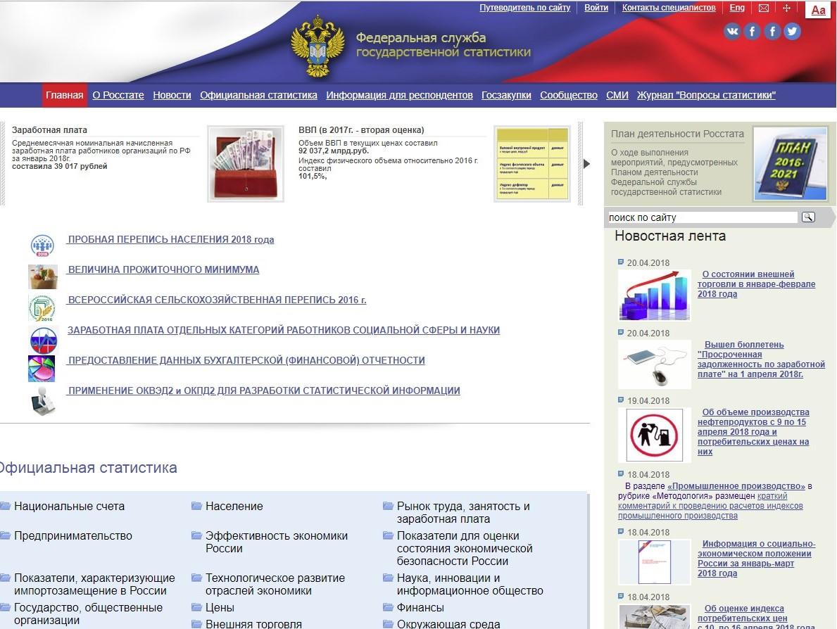 Официальный сайт Росстат www.gks.ru